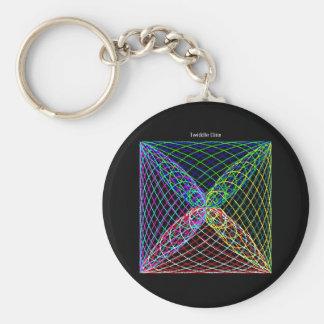 """Twiddle #98 - 2.25"""" Round Button Keychain"""