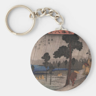 Two Men in the Rain circa 1800 s Japan Keychains