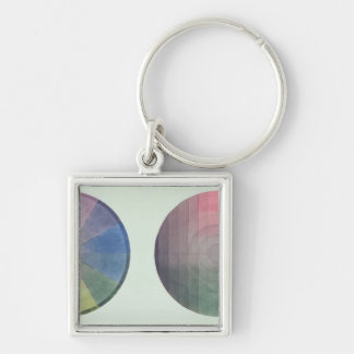Two studies of cross and longitudinal section key ring