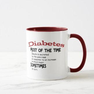Type 2 Diabetes Gifts & T-shirts Mug