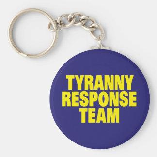 Tyranny Response Team Basic Round Button Key Ring