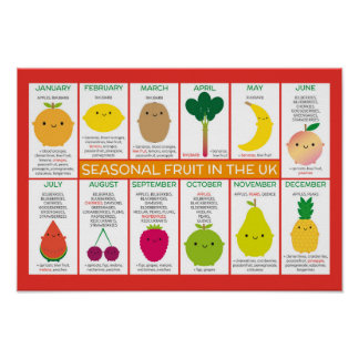 UK Seasonal Fruit Chart