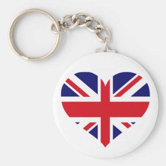 UK Union Jack Key Ring