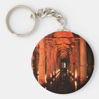 Underground Basic Round Button Key Ring