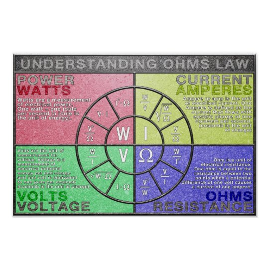 Ohms Chart Value