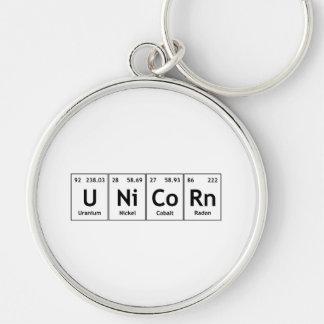 UNiCoRn Periodic Table Elements Word Chemistry Key Ring