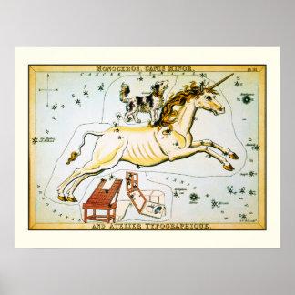 Unicorn Star Chart - Monoceros Constellation Poster