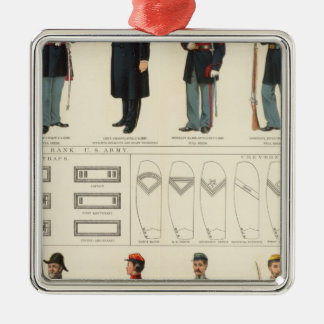 Uniforms, US, CS armies Christmas Ornament