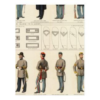 Uniforms, US, CS armies Postcard