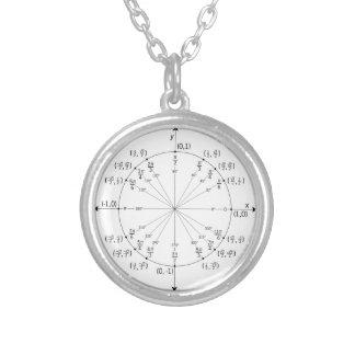 Unit Circle Necklace