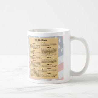 United States Bill of Rights Mug