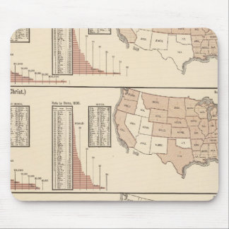 United States lithographed maps Mousepads