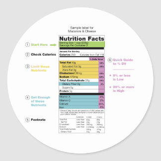 United States Nutritional Fact Label Detail Chart Round Sticker