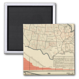 United States Thematic maps Magnet