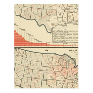 United States Thematic maps Postcard