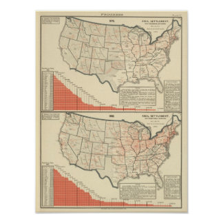 United States Thematic maps Poster