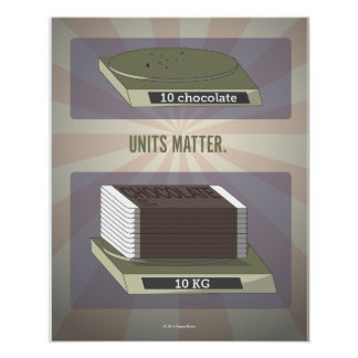 Units Matter Science Poster