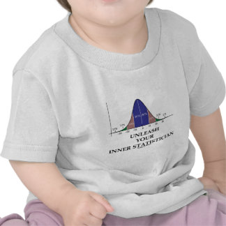 Unleash Your Inner Statistician (Bell Curve Humor) Shirts