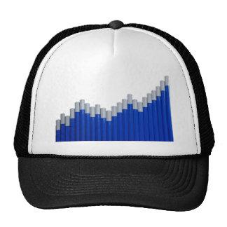Uptrend Hats