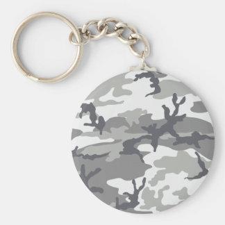 Urban Camouflage Keychain