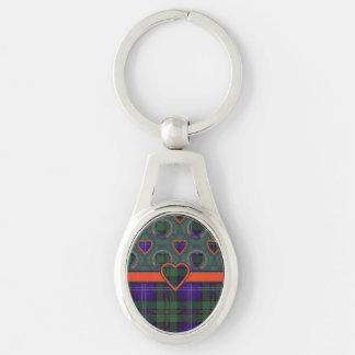 Urquhart clan Plaid Scottish tartan Keychains