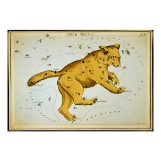 Ursa Major Astronomical Chart by Sidney Hall Poster