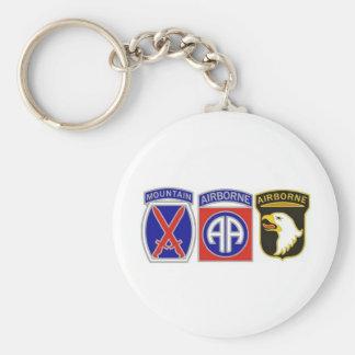 US Combat Service Identification Badges Basic Round Button Key Ring