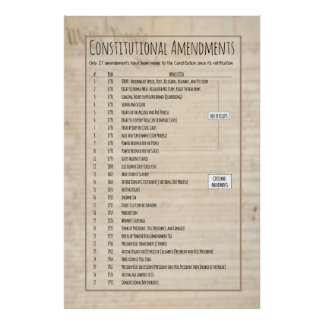 US Constitutional Amendments Poster