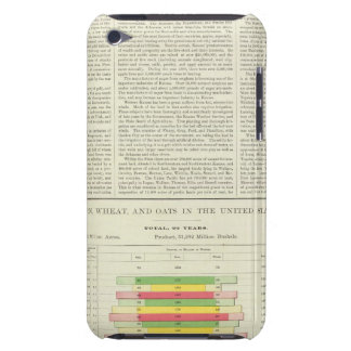 US Corn, Wheat, and Oats, 1870-1891 Case-Mate iPod Touch Case