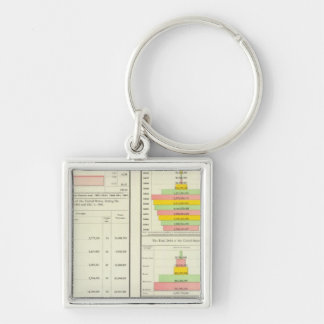 US Foreign Commerce; National, State & Local Debt Silver-Colored Square Key Ring