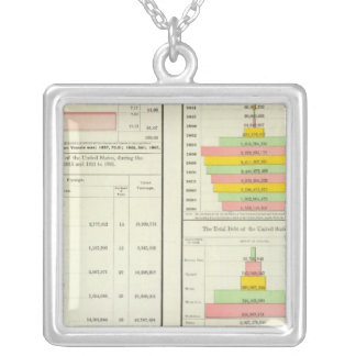 US Foreign Commerce; National, State & Local Debt Square Pendant Necklace