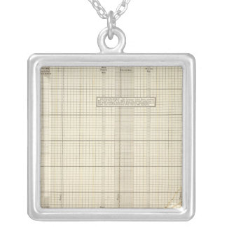 US Postal Service Silver Plated Necklace