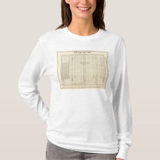 US Postal Service T-Shirt
