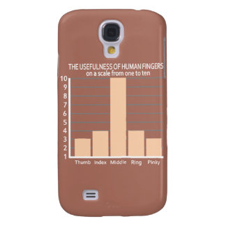 Usefulness of Fingers custom color HTC case