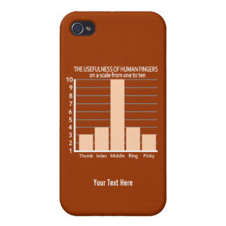 Usefulness of Fingers custom color iPhone cases iPhone 4/4S Cases