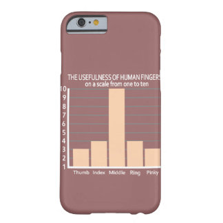 Usefulness of Fingers custom color Motorola case