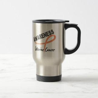 Uterine Cancer Awareness 3 Mugs