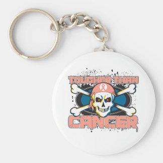 Uterine Cancer Tougher Than Cancer Skull Keychain