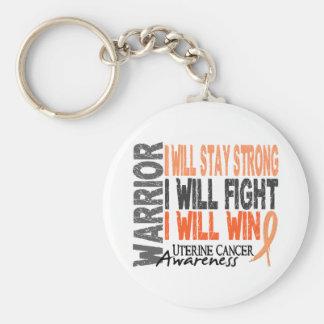 Uterine Cancer Warrior Basic Round Button Key Ring