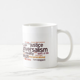 UU Word Cloud 1 Coffee Mug