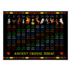 ValxArt Ancient Chinese Zodiac Poster 1684 - 1767