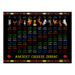 ValxArt Ancient Chinese Zodiac Poster 1684 - 1767