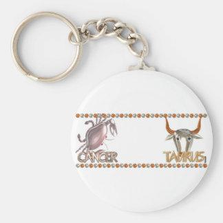 Valxart Cancer Taurus zodiac friendship Basic Round Button Key Ring