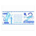ValxArt Zodiac water tiger born Scorpio 1962 2022