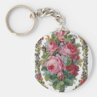 Variety of Products Basic Round Button Keychain