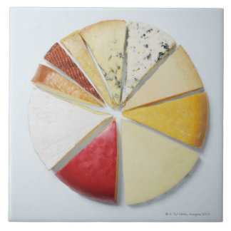 Various pieces of cheese resembling a pie chat large square tile