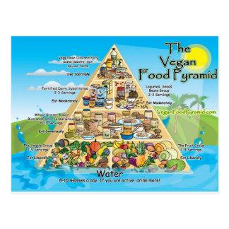 vegan-pyramid-800x600 postcard