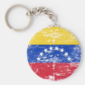 Venezuela Keychain