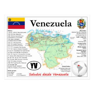 Venezuela map Postcard