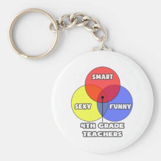 Venn Diagram .. 4th Grade Teacher Key Chain